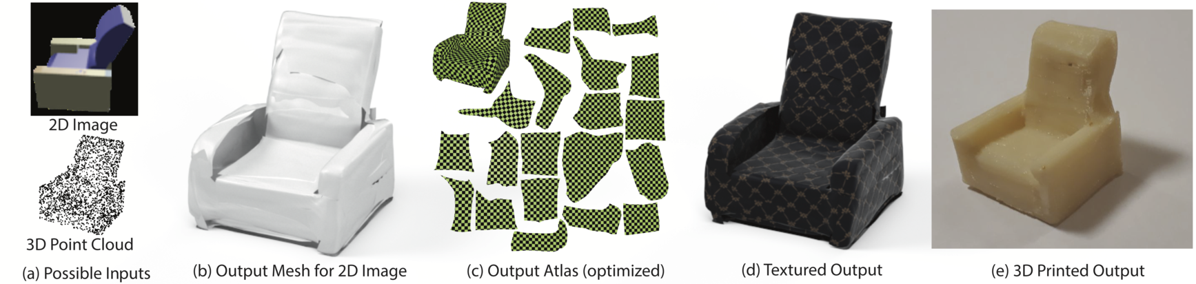 AtlasNet: A Papier-Mâché Approach to Learning 3D Surface