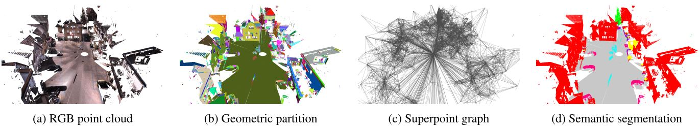 Papers With Code : Large-scale Point Cloud Semantic